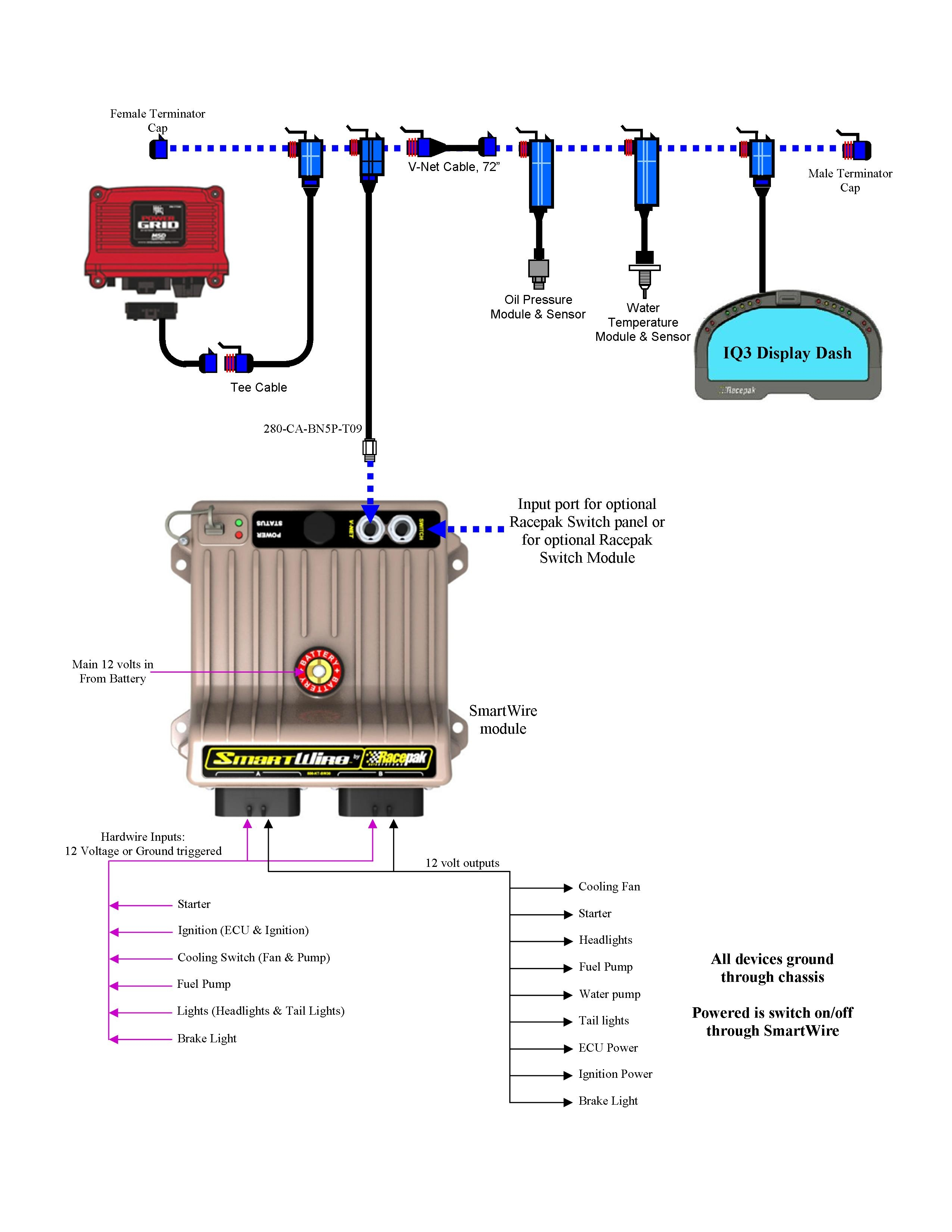 MSD Smartwire racepak wiring diagram msd 7al wiring \u2022 wiring diagrams j squared co Terminator Time Loop Diagram at crackthecode.co