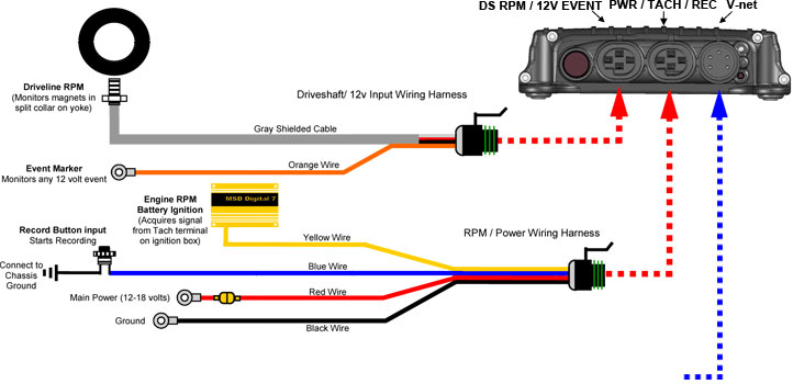 event wiring diagram racepak wiring diagram help wiring diagram data  racepak wiring diagram help wiring